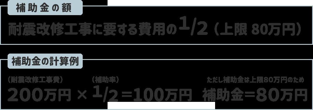 山形県リフォーム補助金耐震改修工事の補助金の額と計算例
